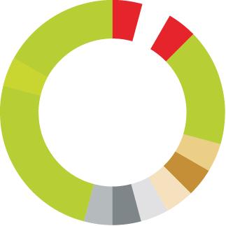 ipfund-logo-cmyk-circle only